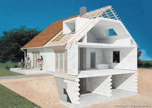 Tehnologii-stroitelstva-zagorodnyih-domov-5